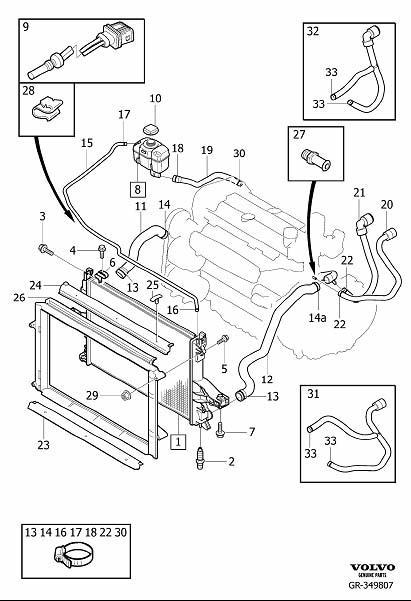 Volvo V70 Xc Radiator Mount Bracket  Expansion Tank  Hoses