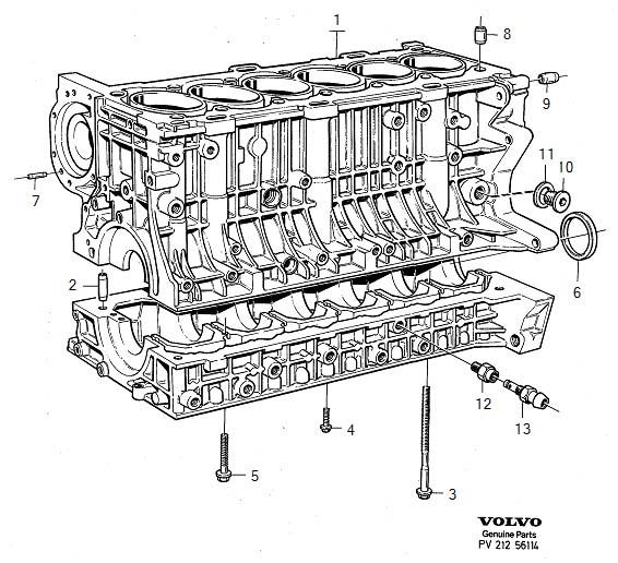 Volvo S90 Cylinder Block  Engine  Eng